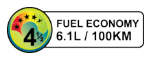 Vehicle Energy Rating
