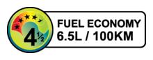 Vehicle Energy Rating